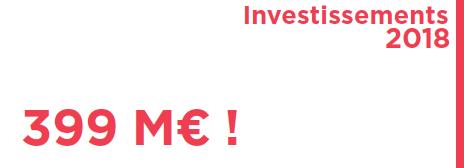 Enquête investissement - 2018